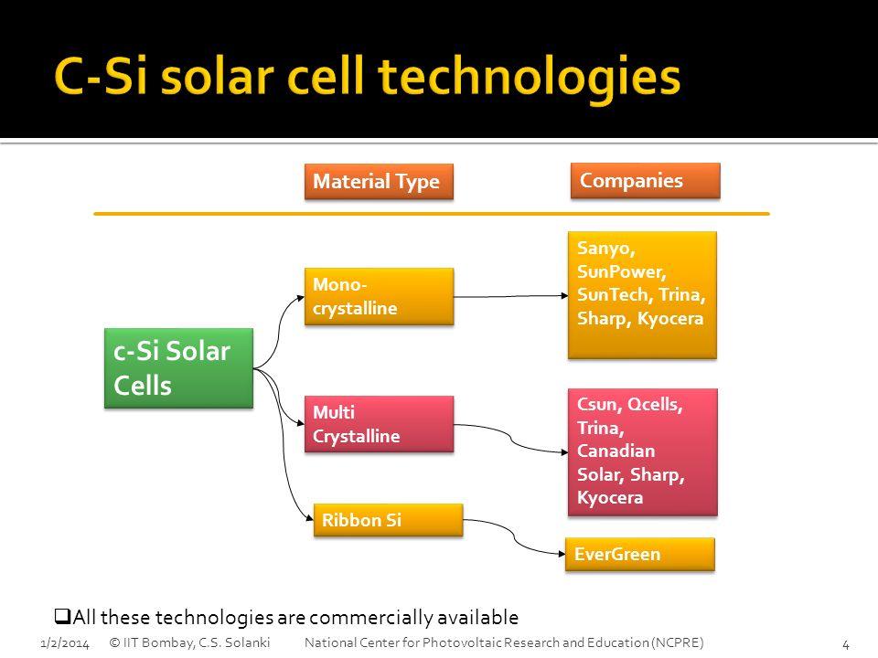 C-Si solar cell technologies