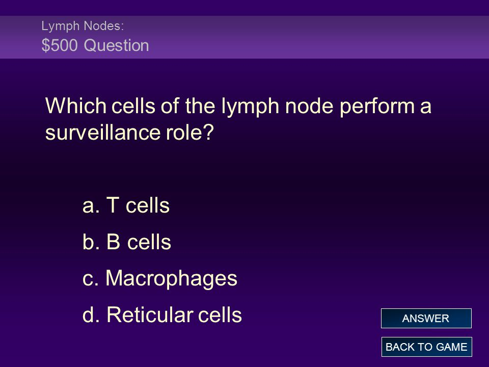Lymph Nodes: $500 Question