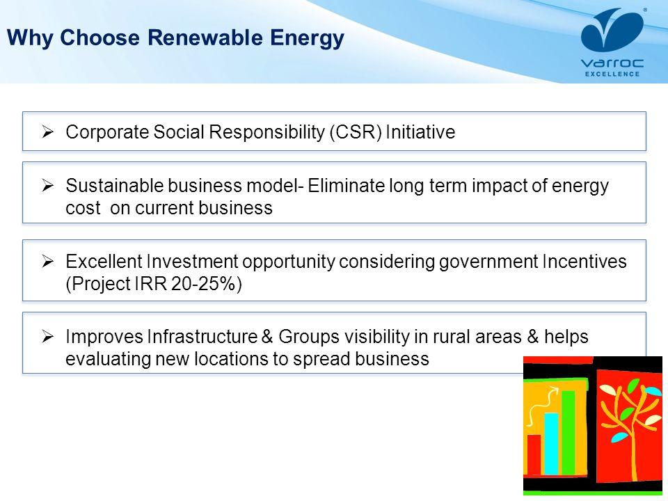 Why Choose Renewable Energy