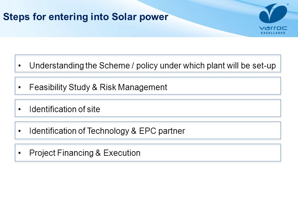 Steps for entering into Solar power