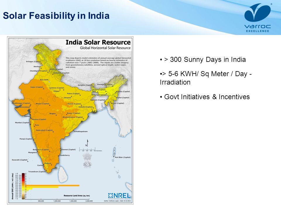 Solar Feasibility in India