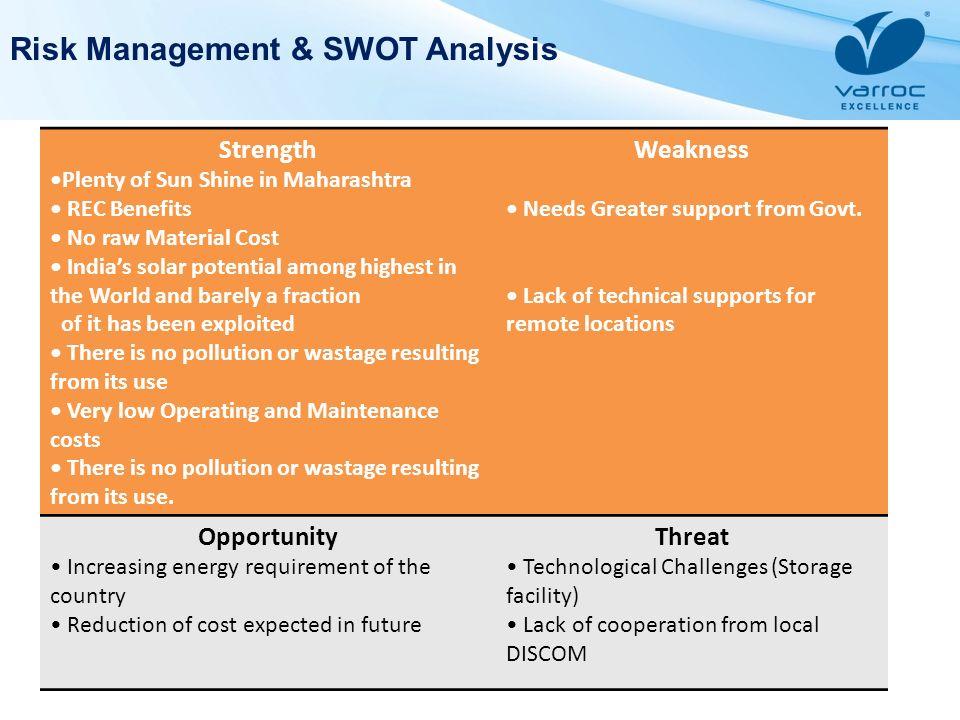 Risk Management & SWOT Analysis