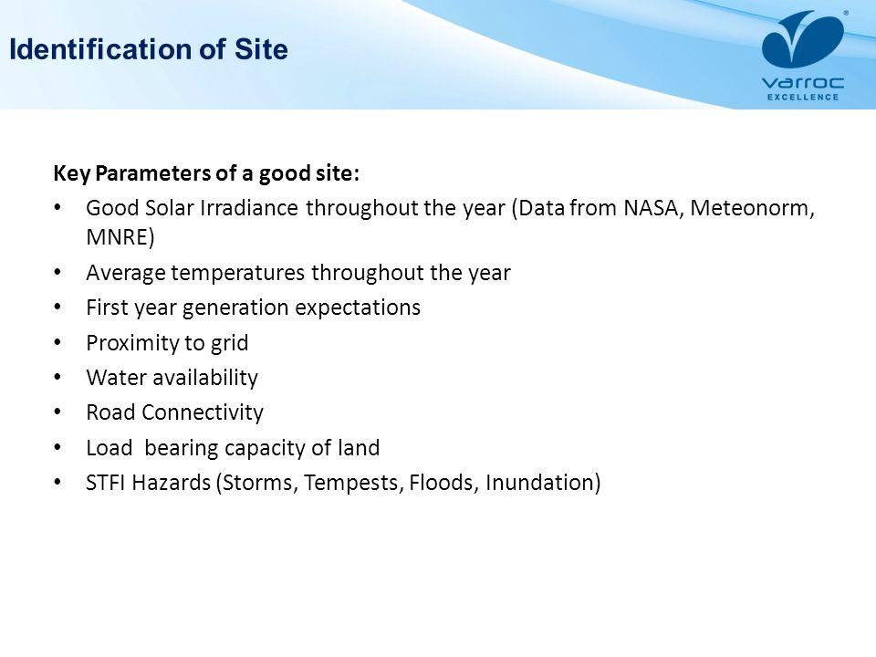 Identification of Site