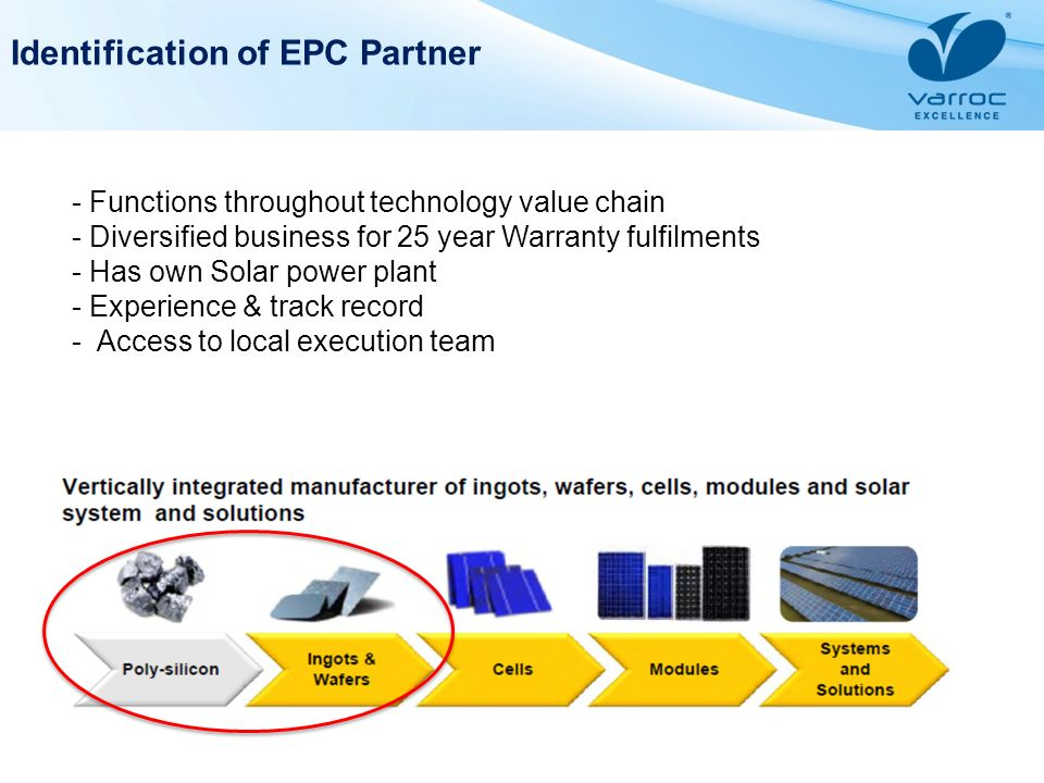 Identification of EPC Partner