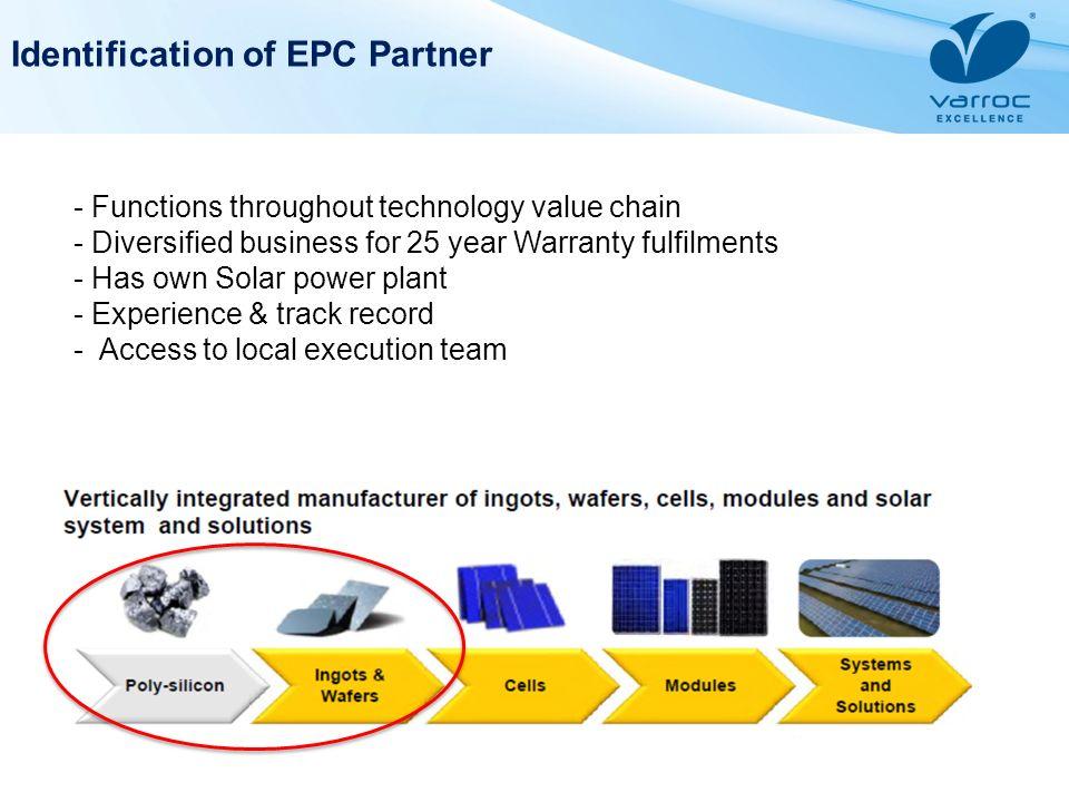 Identification of EPC Partner
