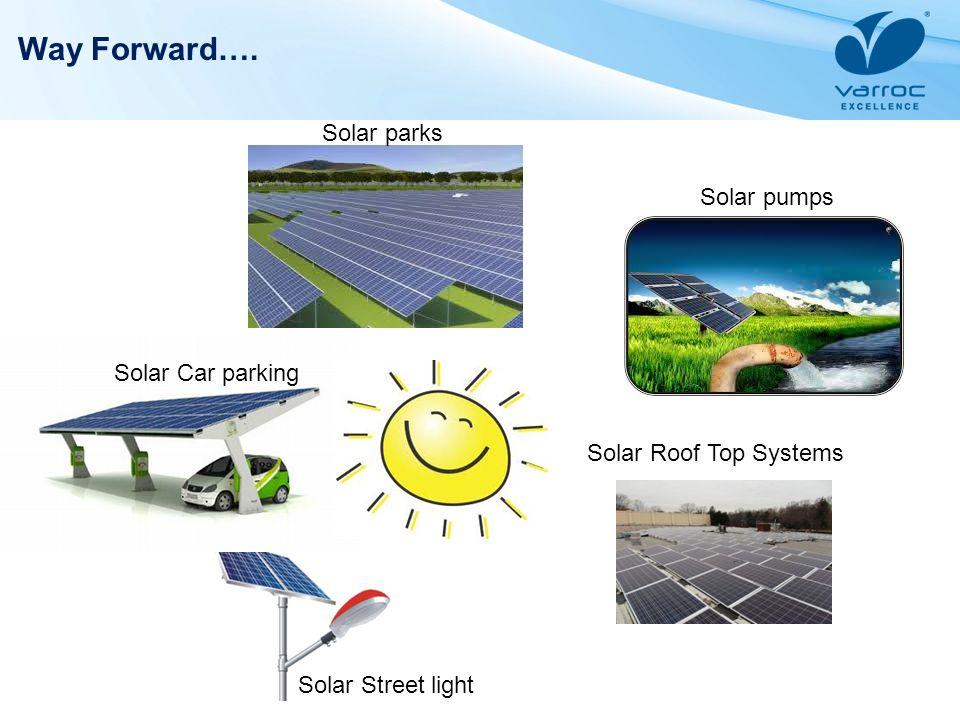 Way Forward…. Solar parks Solar pumps Solar Car parking