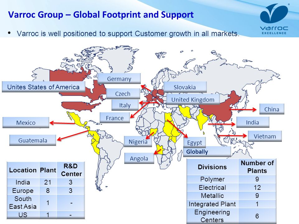 Varroc Group – Global Footprint and Support