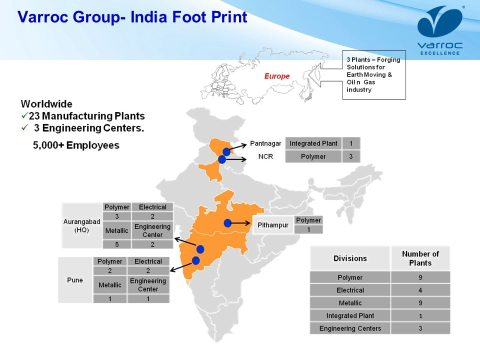 Varroc Group- India Foot Print