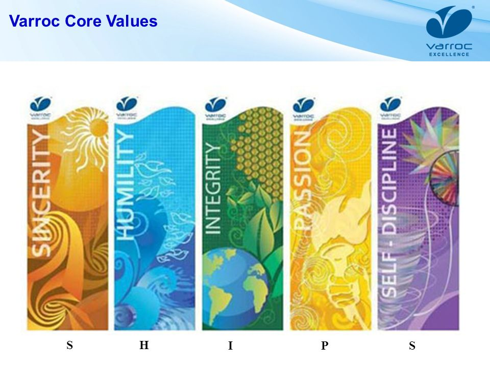 Varroc Core Values S H I P S