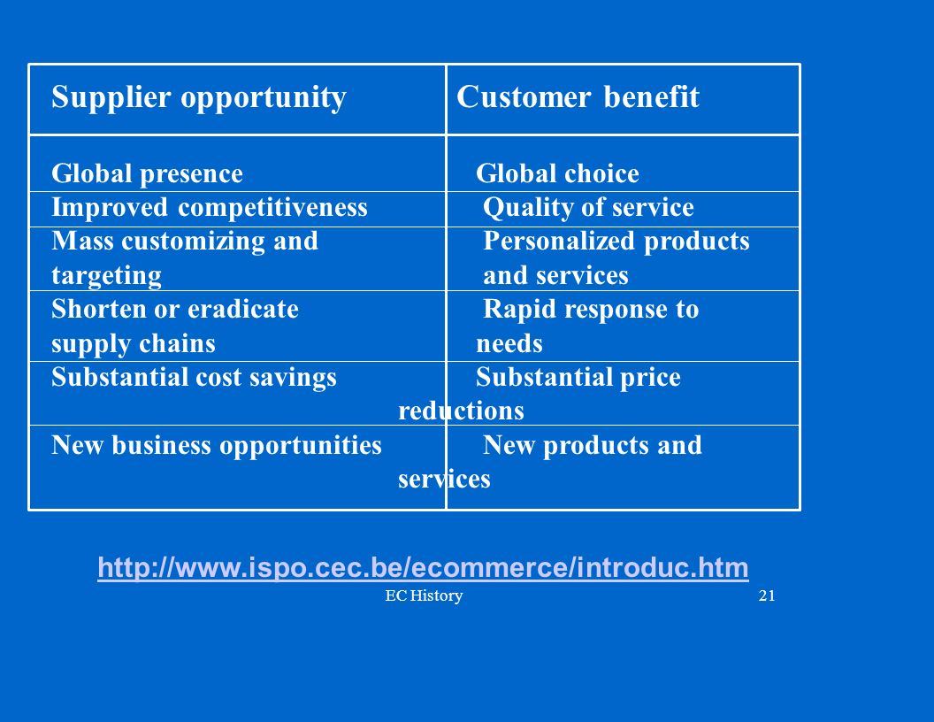 Supplier opportunity Customer benefit