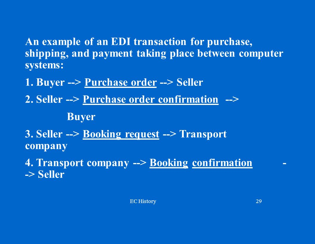 An example of an EDI transaction for purchase, shipping, and payment taking place between computer systems: