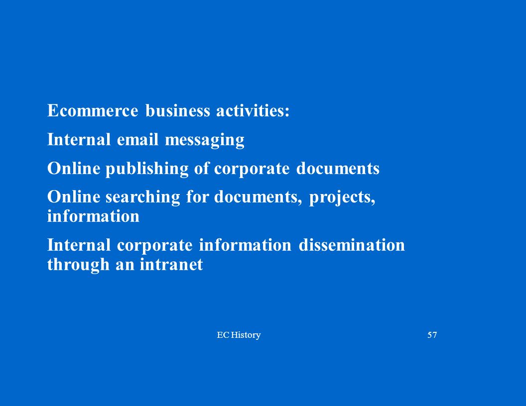 Ecommerce business activities: