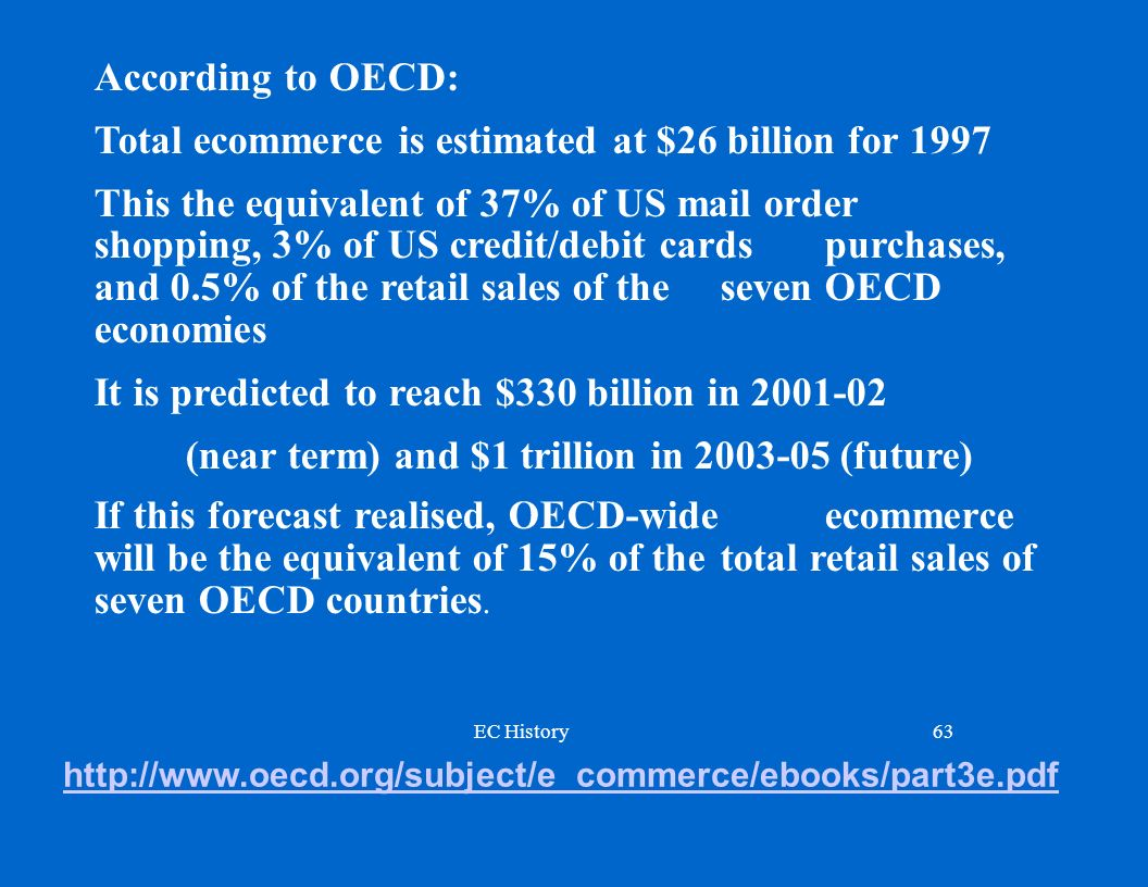 Total ecommerce is estimated at $26 billion for 1997
