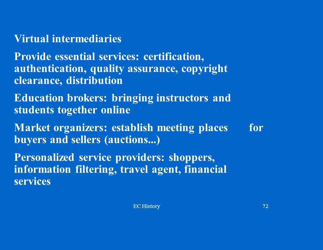 Virtual intermediaries
