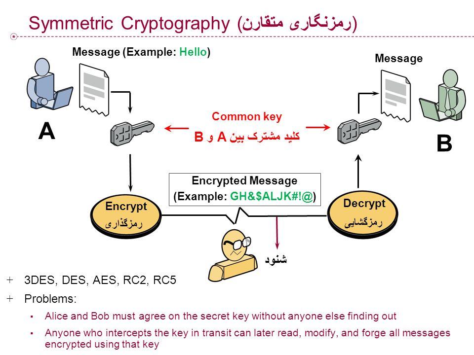 Symmetric Cryptography (رمزنگاری متقارن)