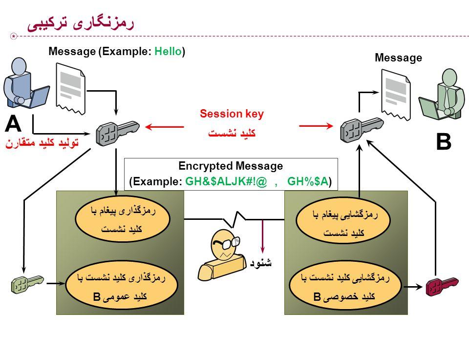 (Example: GH&$ALJK#!@ , GH%$A)