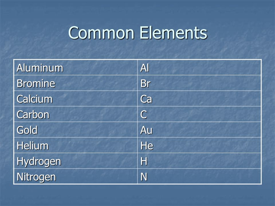 Common Elements Aluminum Al Bromine Br Calcium Ca Carbon C Gold Au