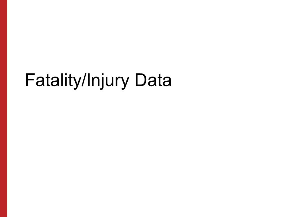 Fatality/Injury Data This information is compiled from the Bureau of Labor Statistics.