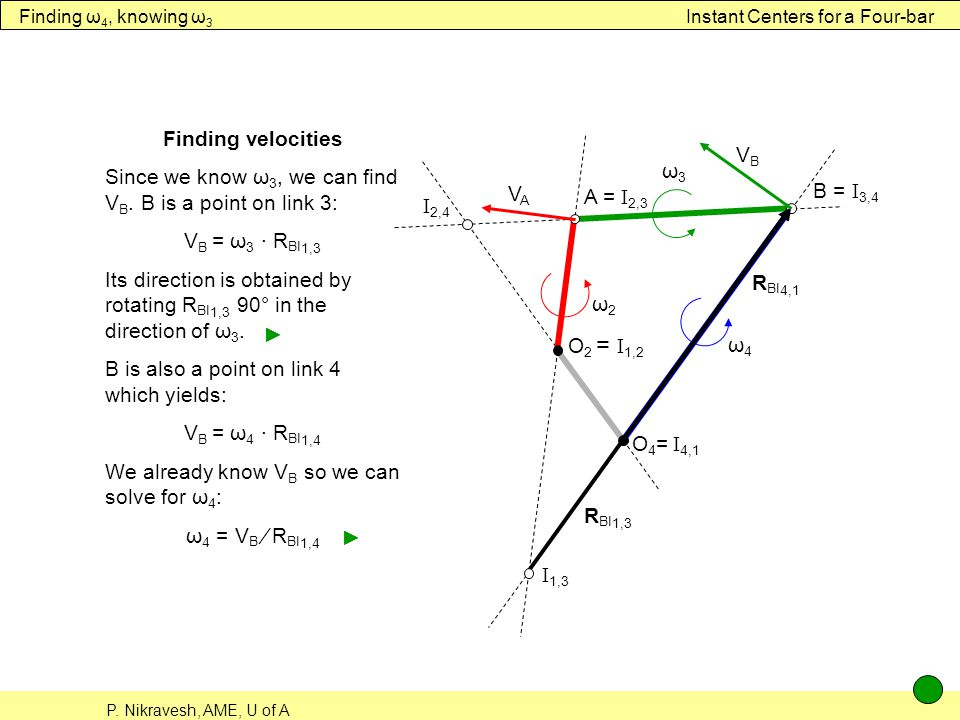 Since we know ω3, we can find VB. B is a point on link 3: