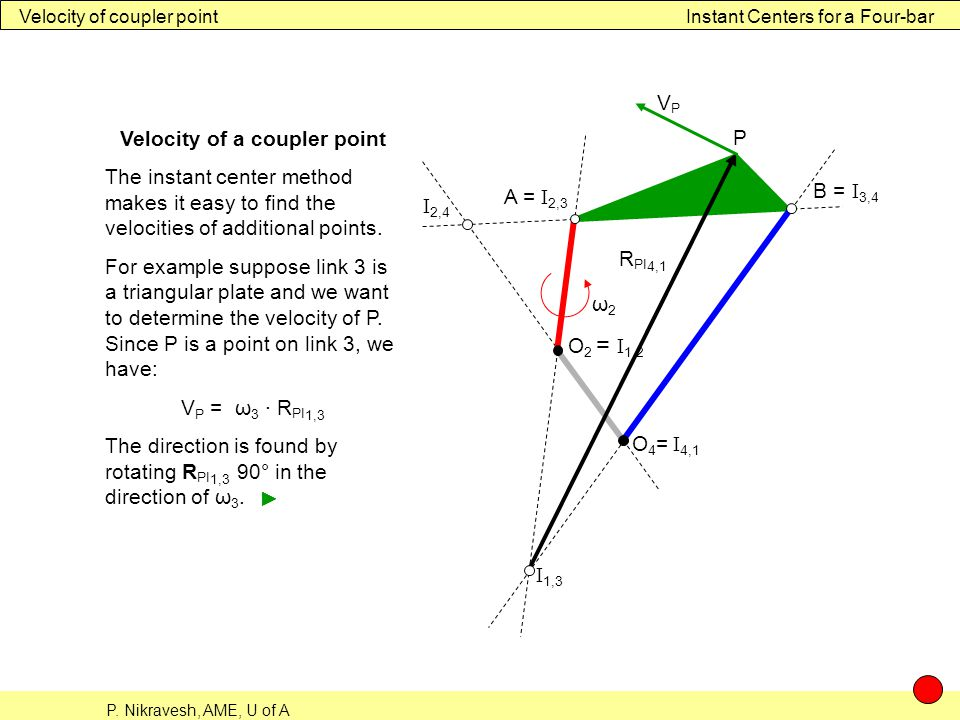 Velocity of a coupler point