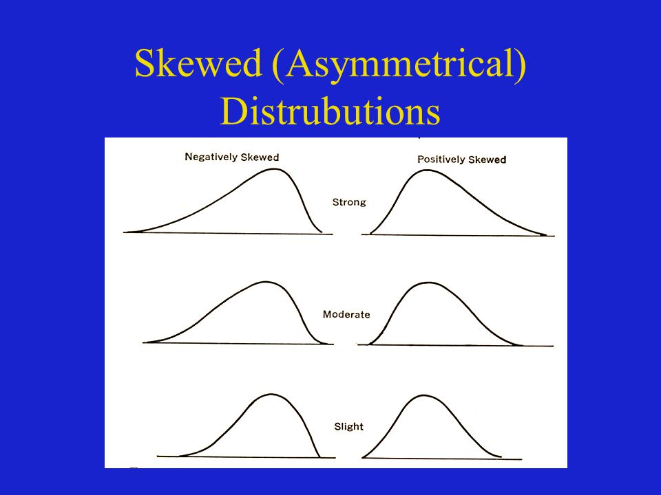 Skewed (Asymmetrical) Distrubutions