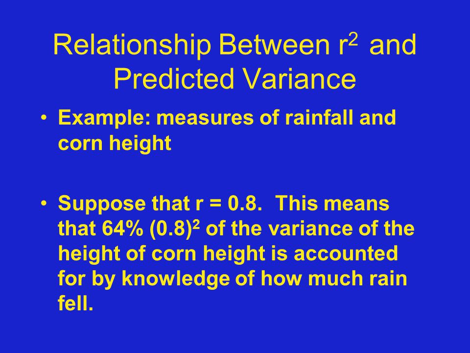 Relationship Between r2 and Predicted Variance