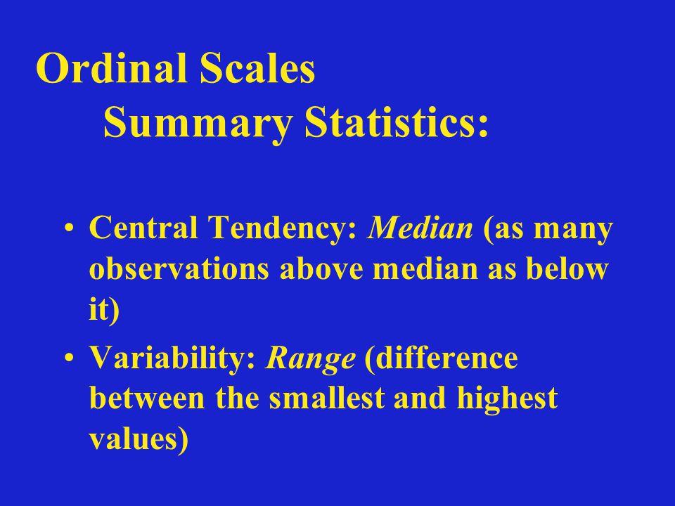 Ordinal Scales Summary Statistics: