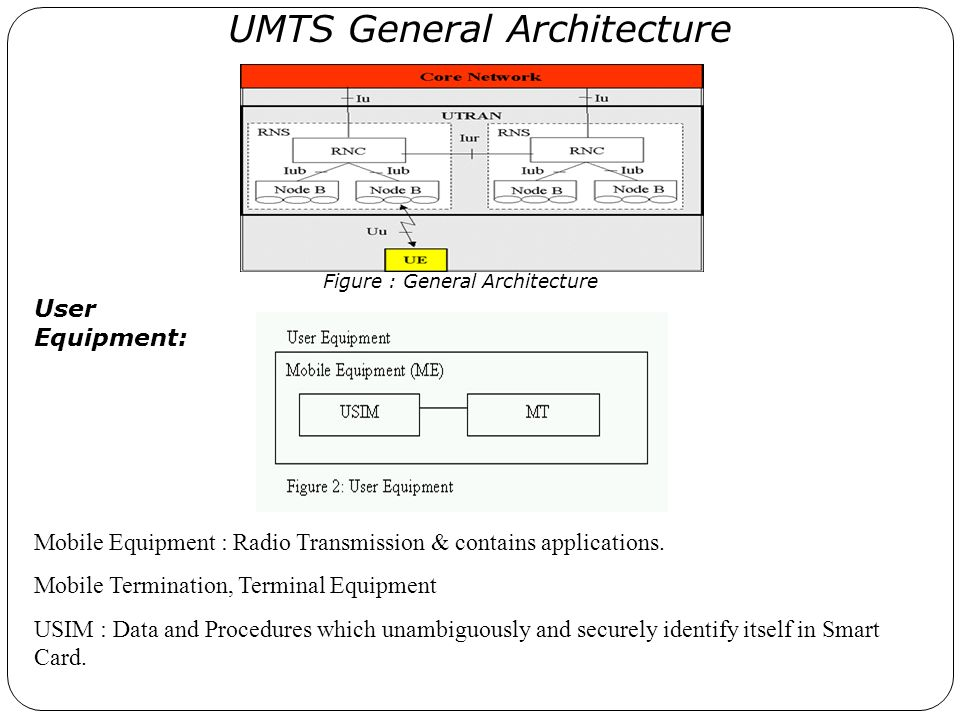 UMTS General Architecture