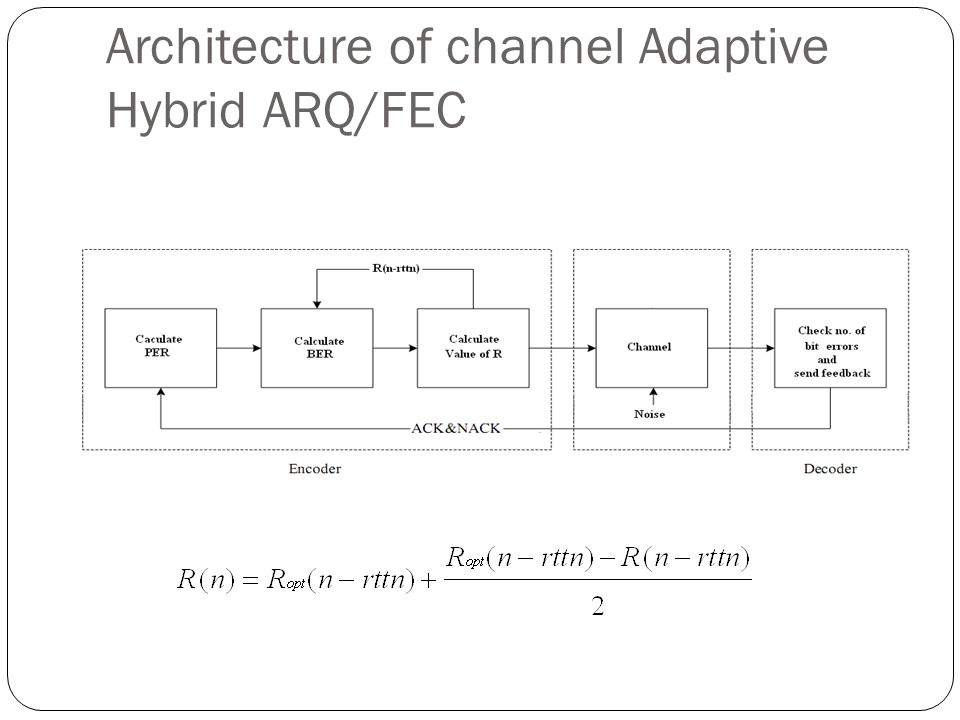 Architecture of channel Adaptive Hybrid ARQ/FEC