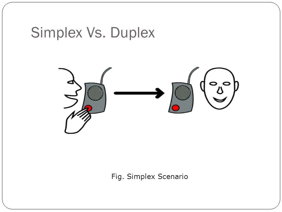 Simplex Vs. Duplex Fig. Simplex Scenario