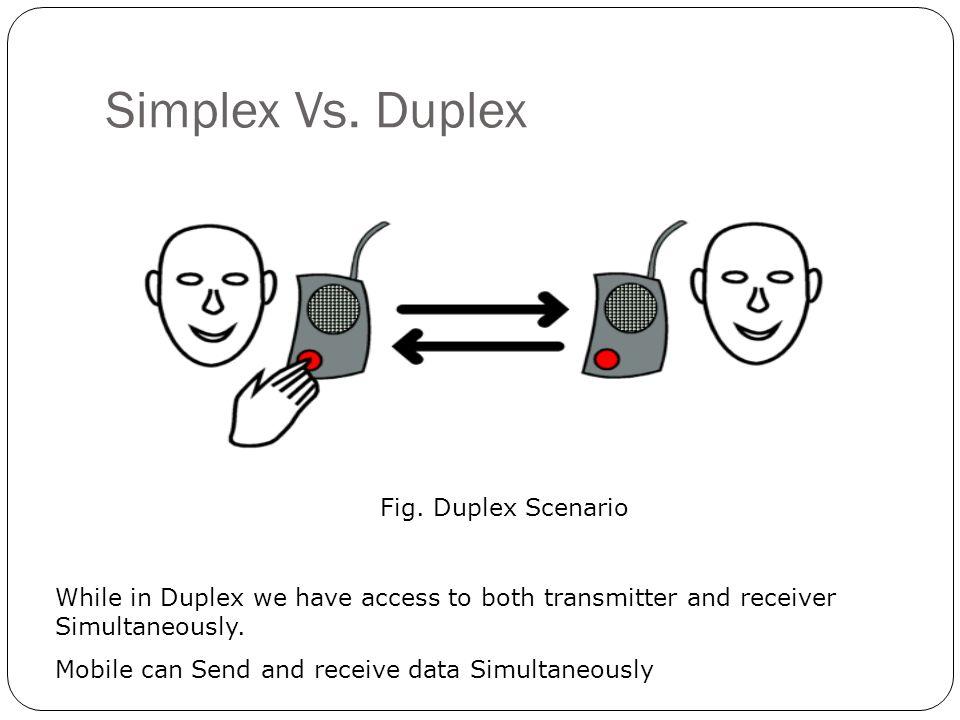 Simplex Vs. Duplex Fig. Duplex Scenario