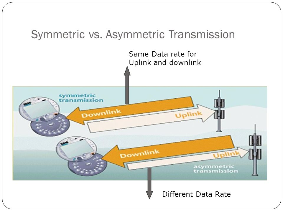 Symmetric vs. Asymmetric Transmission