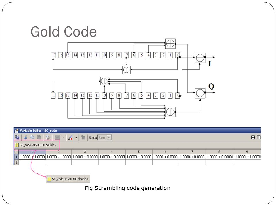 Gold Code Fig Scrambling code generation