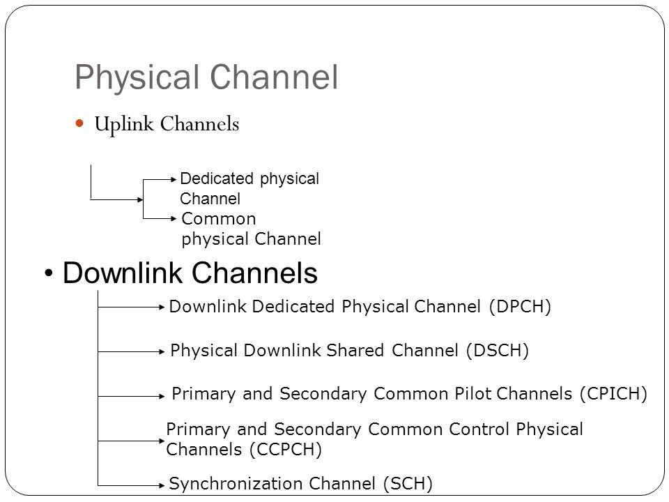 Physical Channel Downlink Channels Uplink Channels