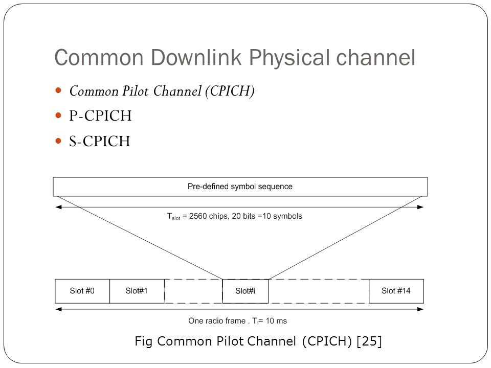 Common Downlink Physical channel