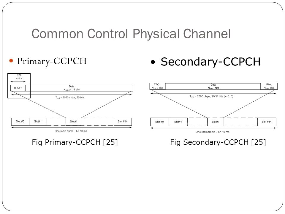 Common Control Physical Channel