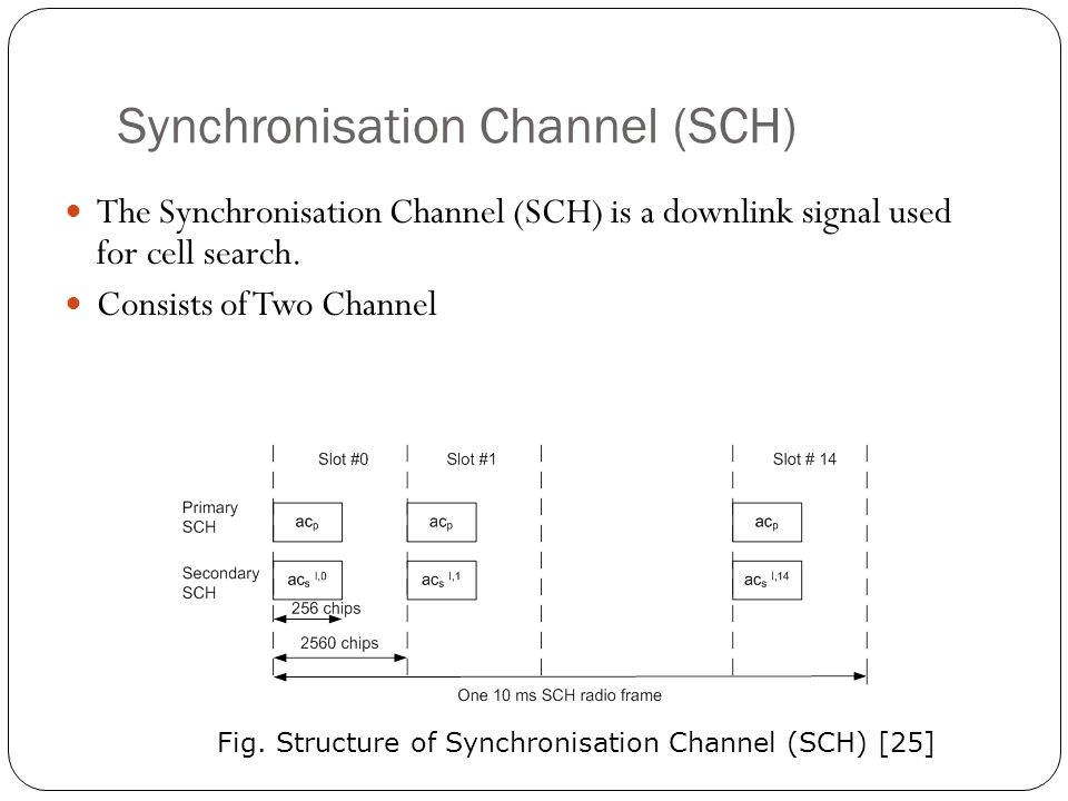 Synchronisation Channel (SCH)