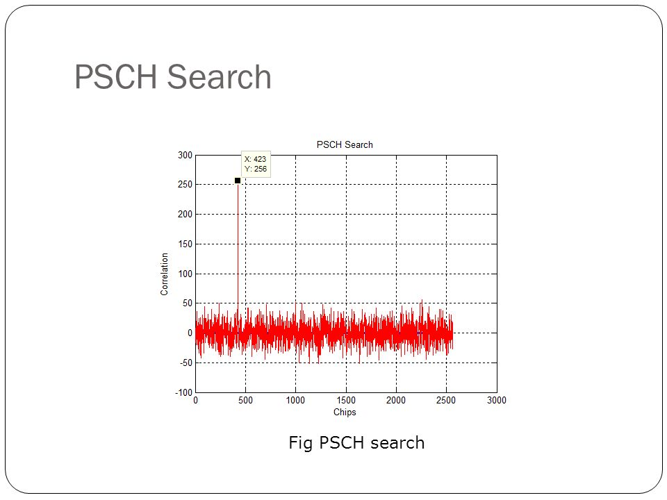 PSCH Search Fig PSCH search