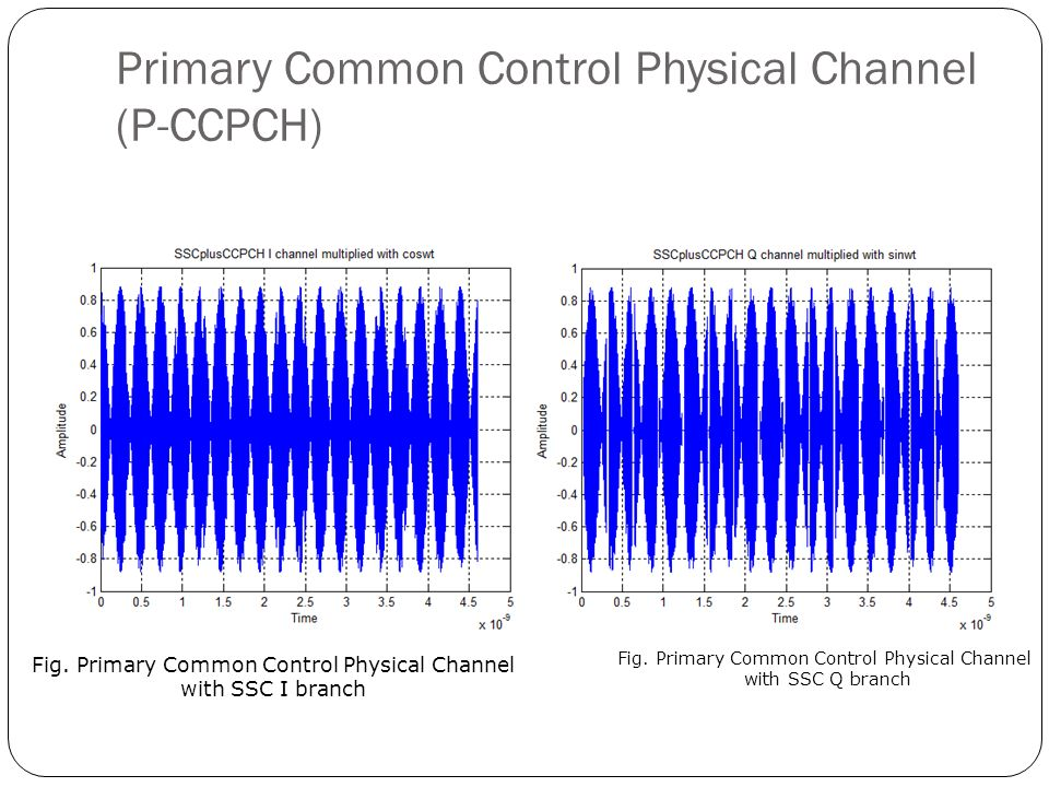 Primary Common Control Physical Channel (P-CCPCH)