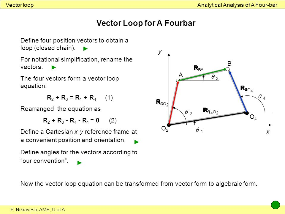Vector Loop for A Fourbar