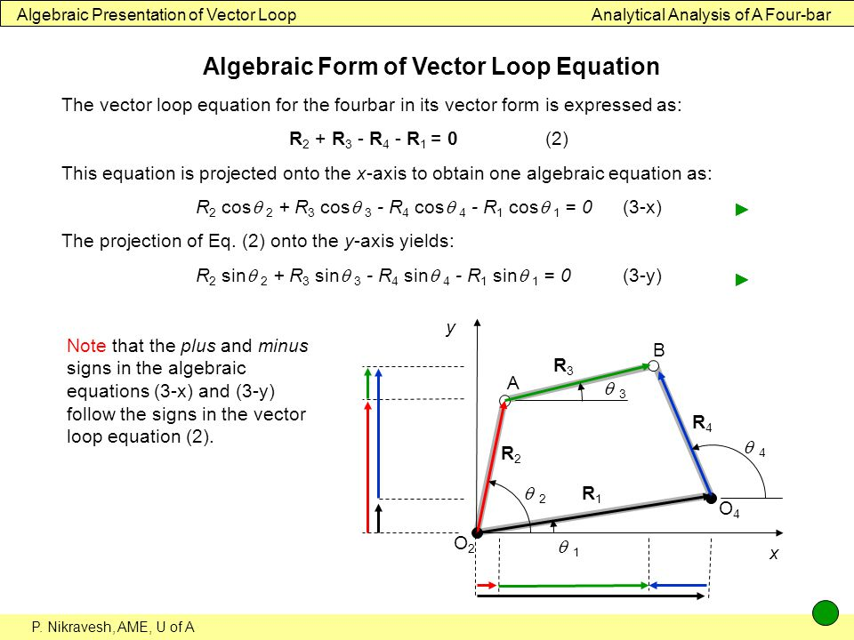 Algebraic Form of Vector Loop Equation