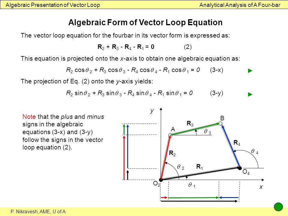 Algebraic Form of Vector Loop Equation