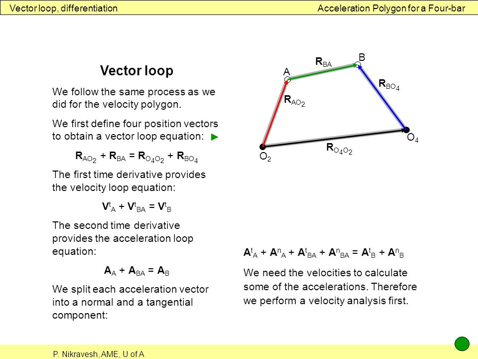 Vector loop, differentiation