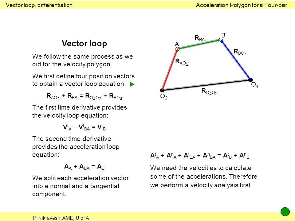 Vector loop, differentiation