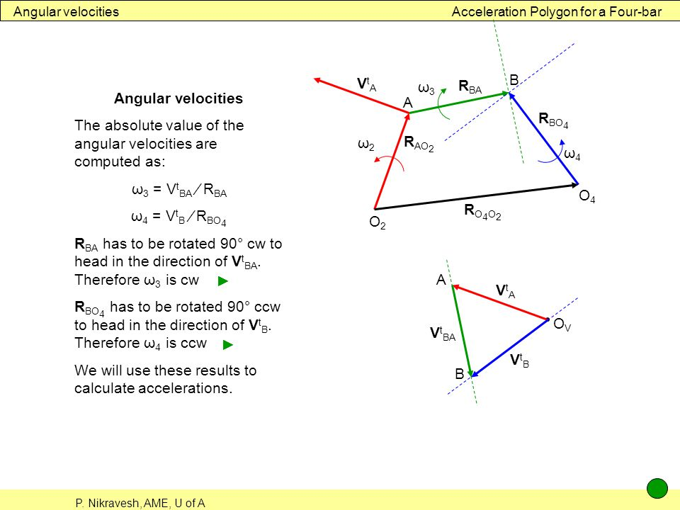 The absolute value of the angular velocities are computed as: