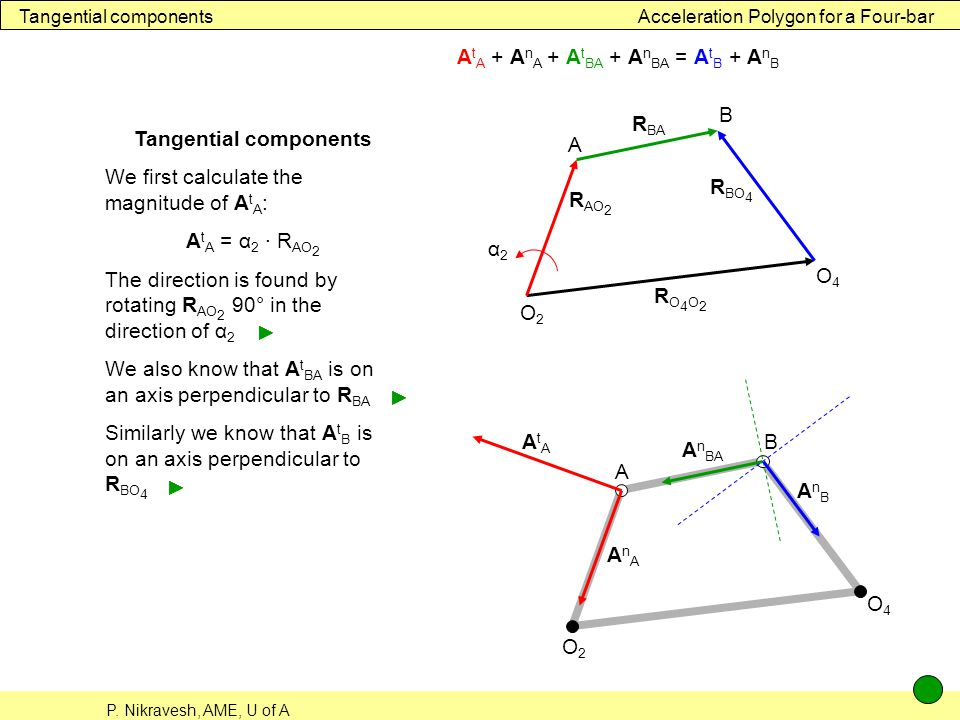 Tangential components
