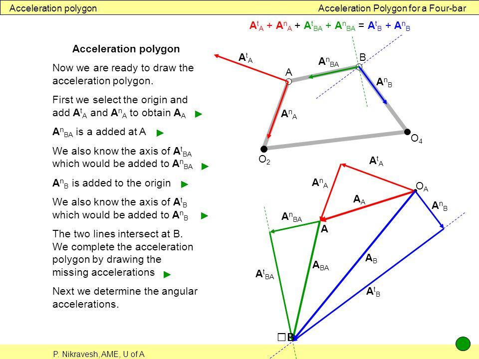 AtA + AnA + AtBA + AnBA = AtB + AnB