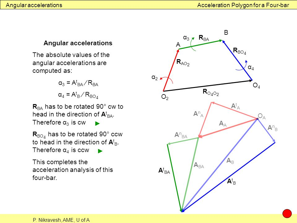 Angular accelerations