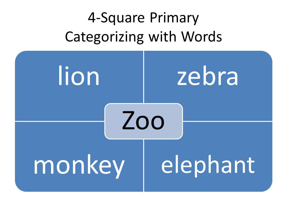 4-Square Primary Categorizing with Words
