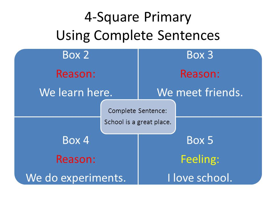 4-Square Primary Using Complete Sentences